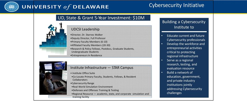 Entrepreneurs In Residence Institute Infrastructure STAR Campus Institute Office Suite Co Locate Primary Faculty, Students, Fellows, & Resident Collaborators Cybersecurity Range Real World Simulation