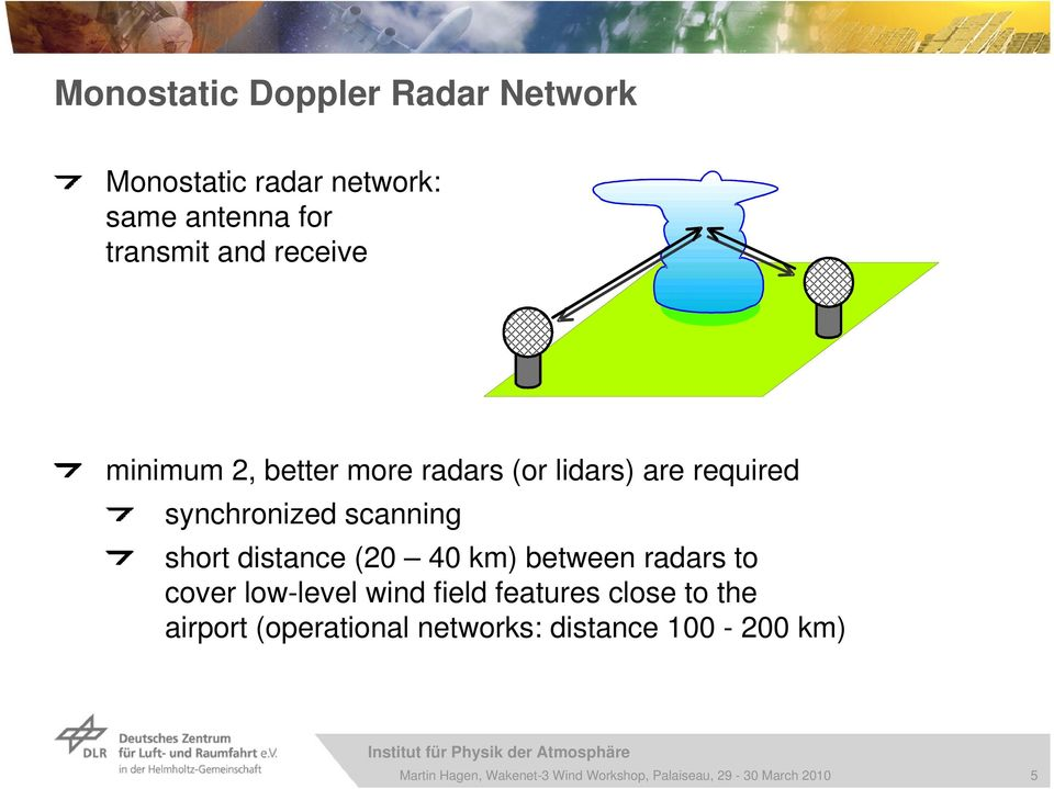 synchronized scanning short distance (20 40 km) between radars to cover