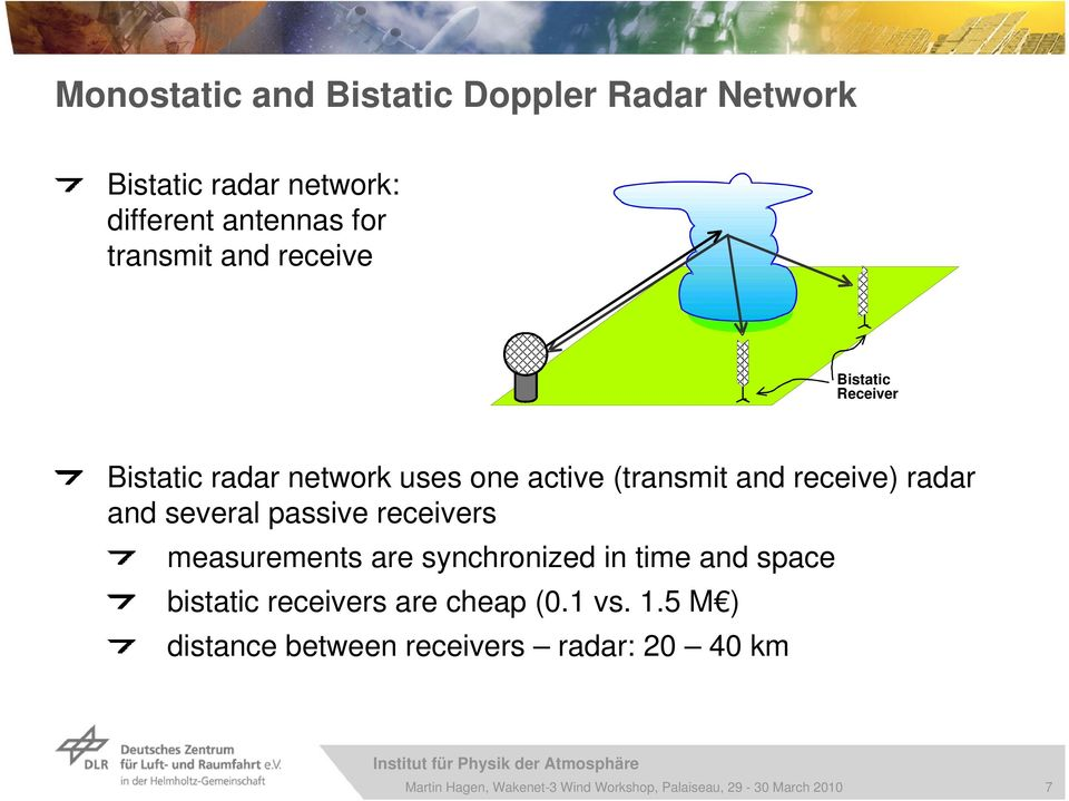 and receive) radar and several passive receivers measurements are synchronized in time and