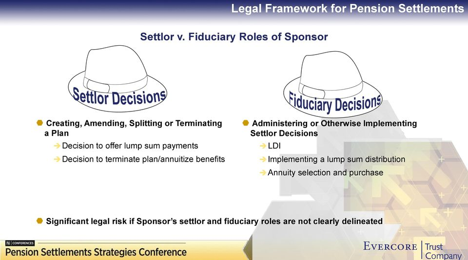 payments Decision to terminate plan/annuitize benefits Administering or Otherwise Implementing Settlor