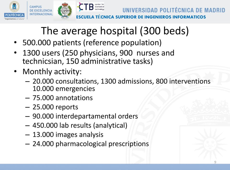 administrative tasks) Monthly activity: 20.000 consultations, 1300 admissions, 800 interventions 10.