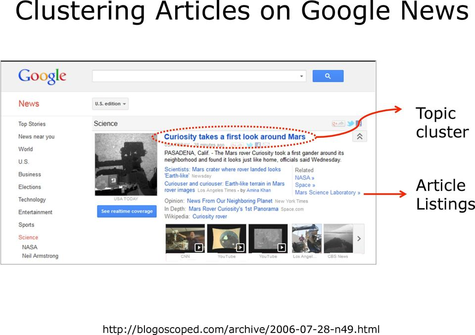 Article Listings