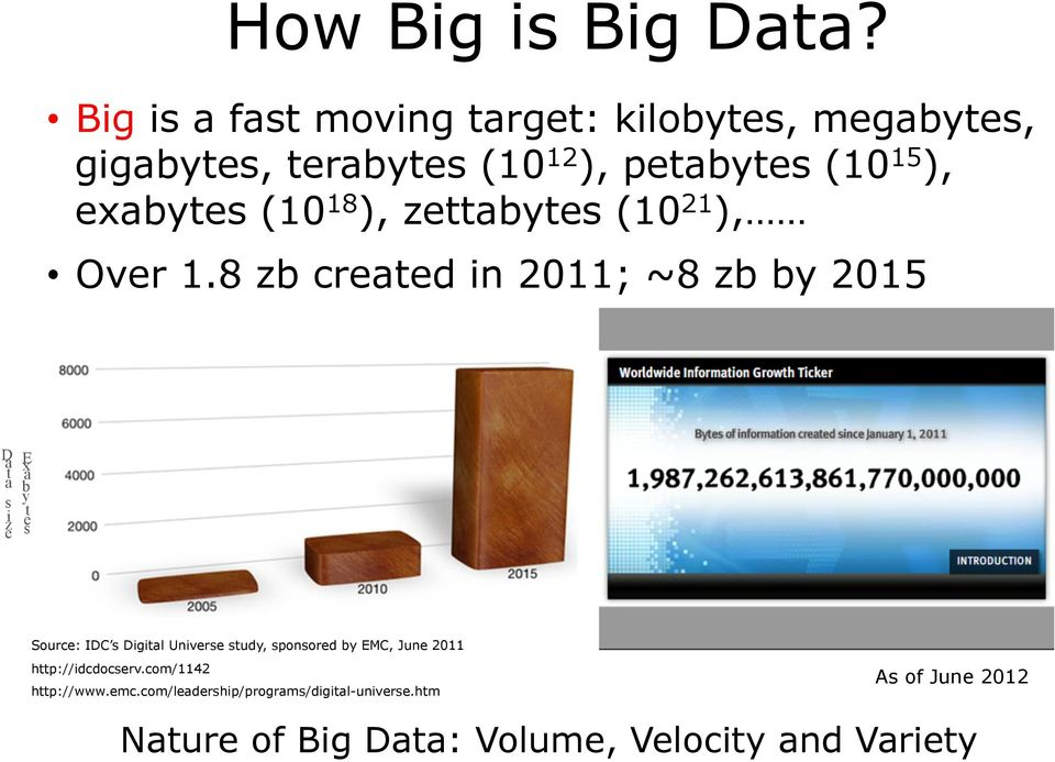 (10 18 ), zettabytes (10 21 ), Over 1.