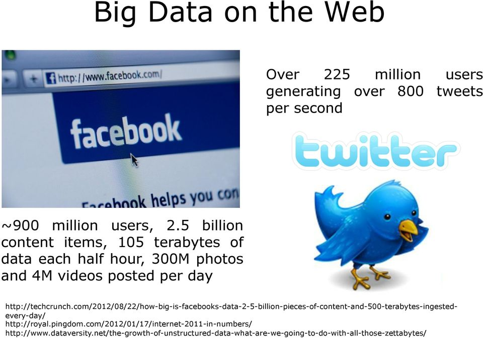 com/2012/08/22/how-big-is-facebooks-data-2-5-billion-pieces-of-content-and-500-terabytes-ingestedevery-day/ http://royal.