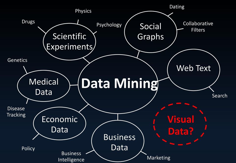 Medical Data Data Mining Search Disease Tracking Policy