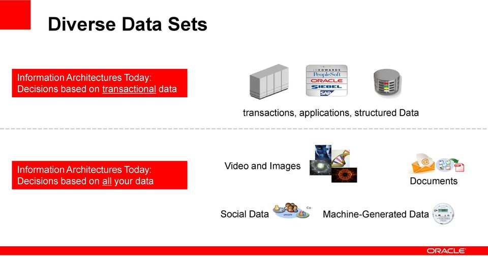 structured Data Information Architectures Today: Decisions based