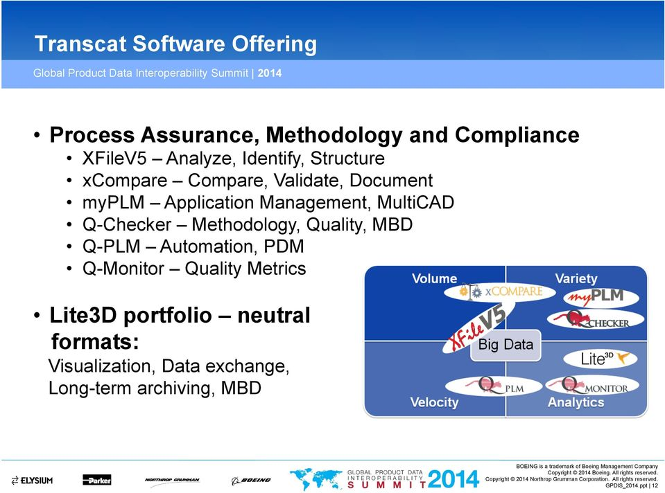 MultiCAD Q-Checker Methodology, Quality, MBD Q-PLM Automation, PDM Q-Monitor Quality Metrics