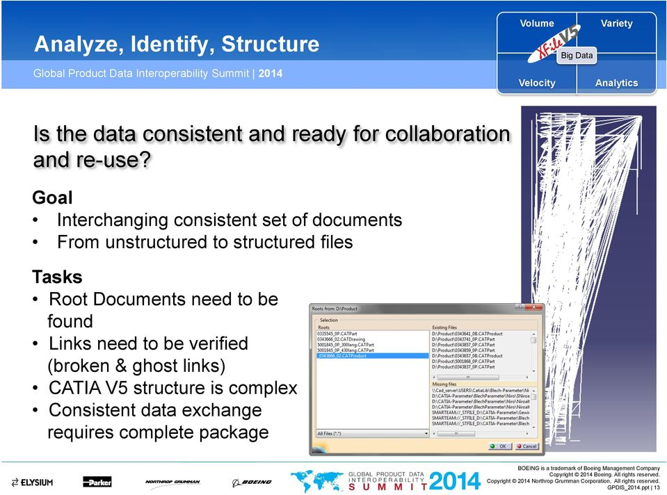 Root Documents need to be found Links need to be verified (broken & ghost links) CATIA V5