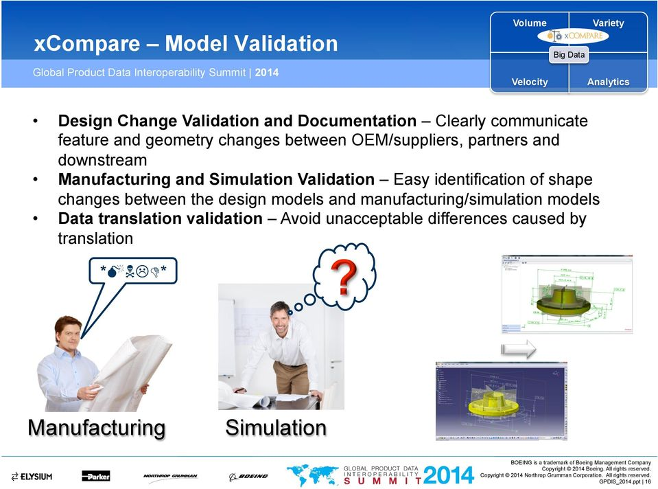 Easy identification of shape changes between the design models and manufacturing/simulation models Data