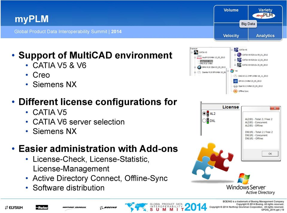 administration with Add-ons License-Check, License-Statistic,