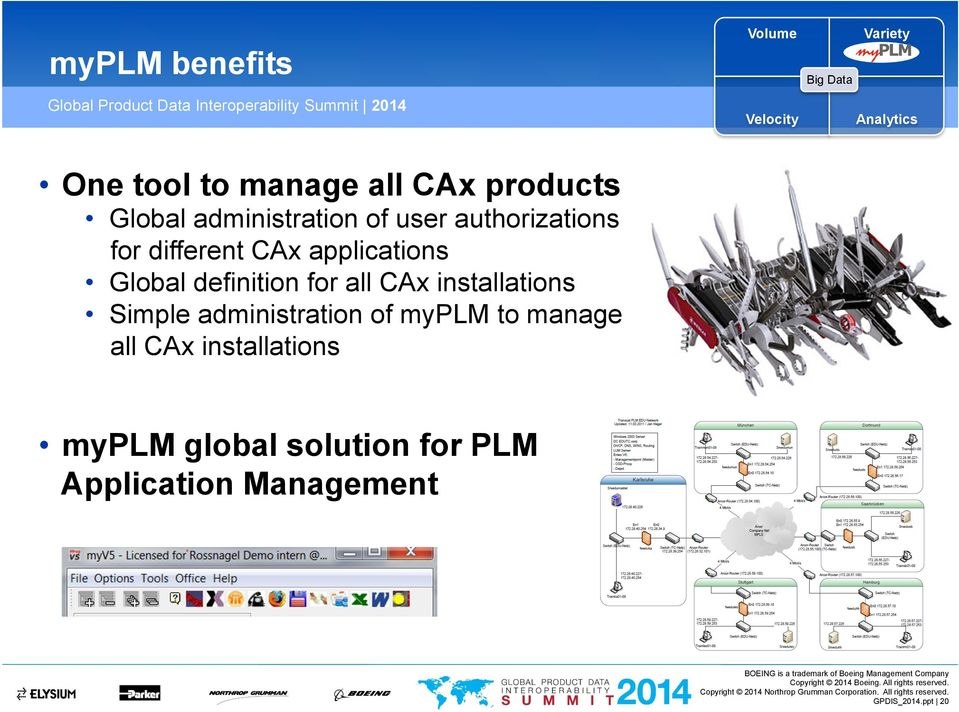 all CAx installations Simple administration of myplm to manage all CAx