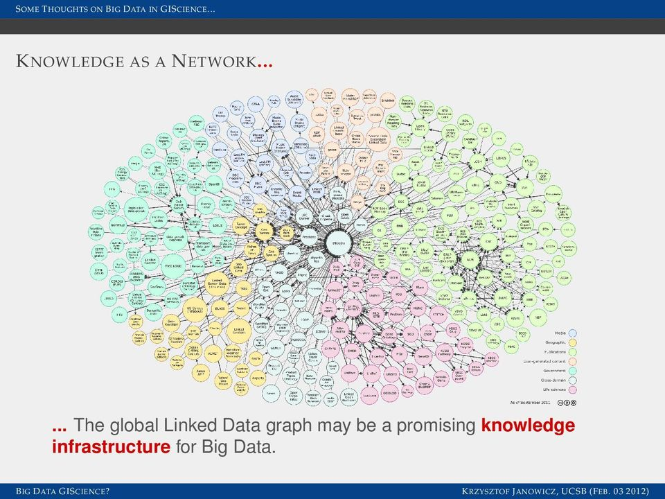 ..... The global Linked Data graph may be a promising