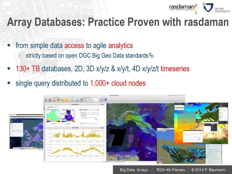 Big Geo Data standards 130+ TB databases, 2D, 3D x/y/z &