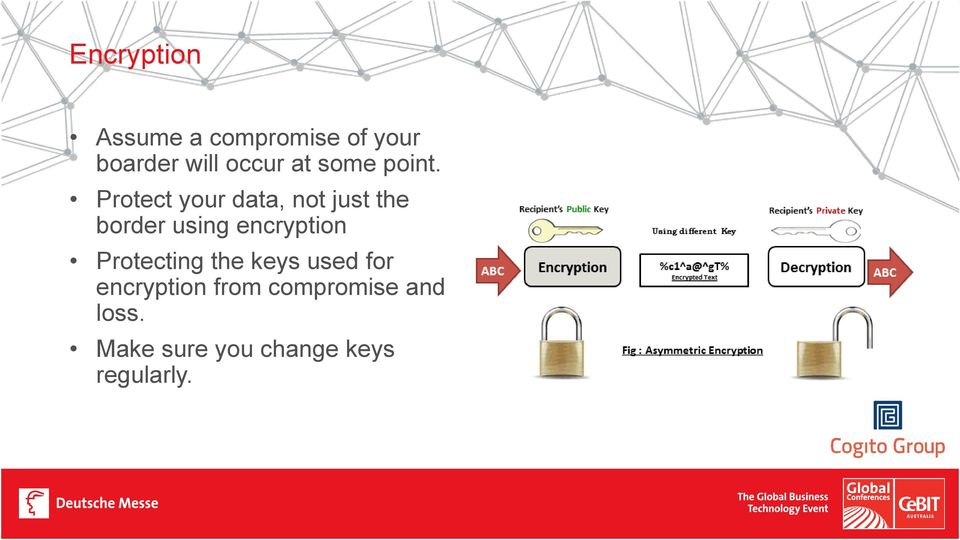 Protect your data, not just the border using encryption