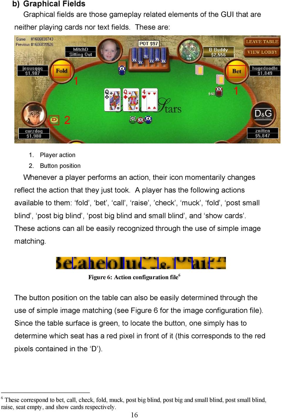 A player has the following actions available to them: fold, bet, call, raise, check, muck, fold, post small blind, post big blind, post big blind and small blind, and show cards.