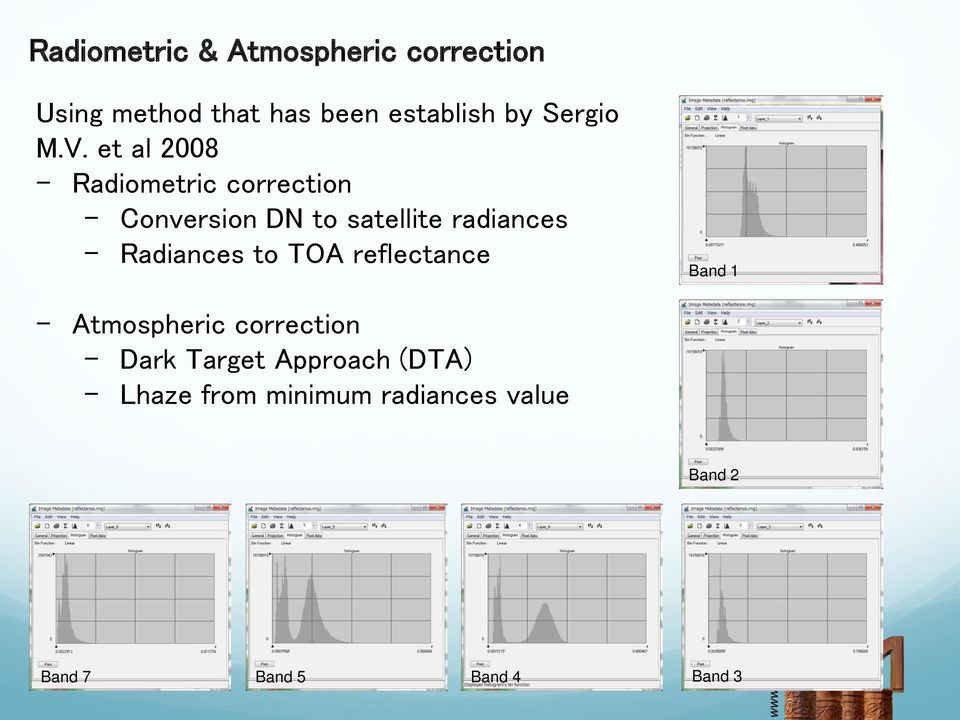 et al 2008 - Radiometric correction - Conversion DN to satellite radiances -