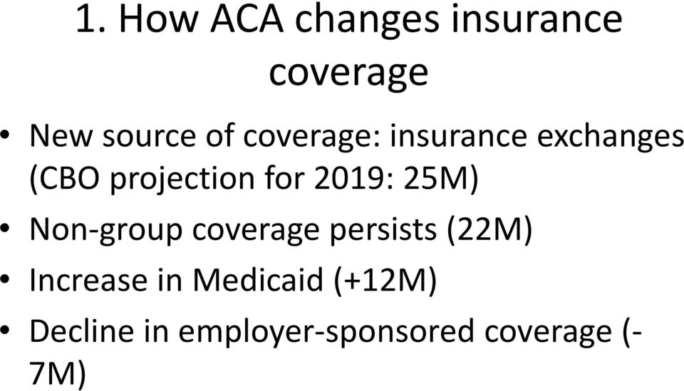 2019: 25M) Non group coverage persists (22M) Increase