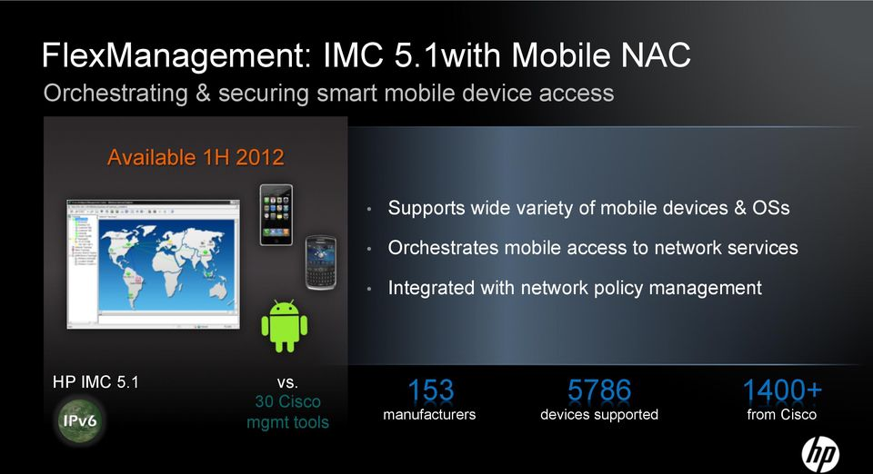 2012 Supports wide variety of mobile devices & OSs Orchestrates mobile access to