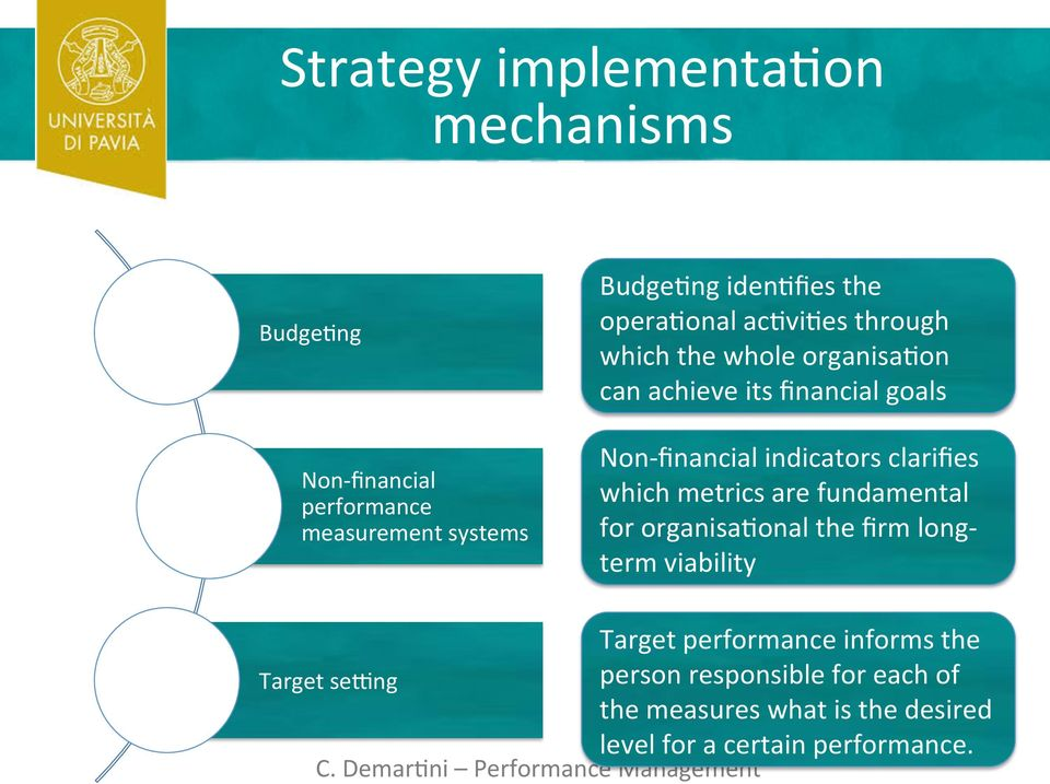 the whole organisa9on can achieve its financial goals Non- financial indicators clarifies which metrics are
