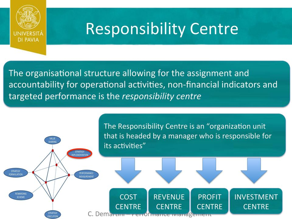 IMPLEMENTATION The Responsibility Centre is an organiza9on unit that is headed by a manager who is responsible for