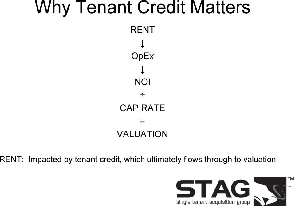 RENT: Impacted by tenant credit,