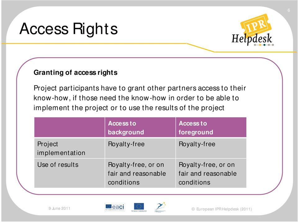 the project Project implementation Use of results Access to background Royalty-free Royalty-free, or on fair