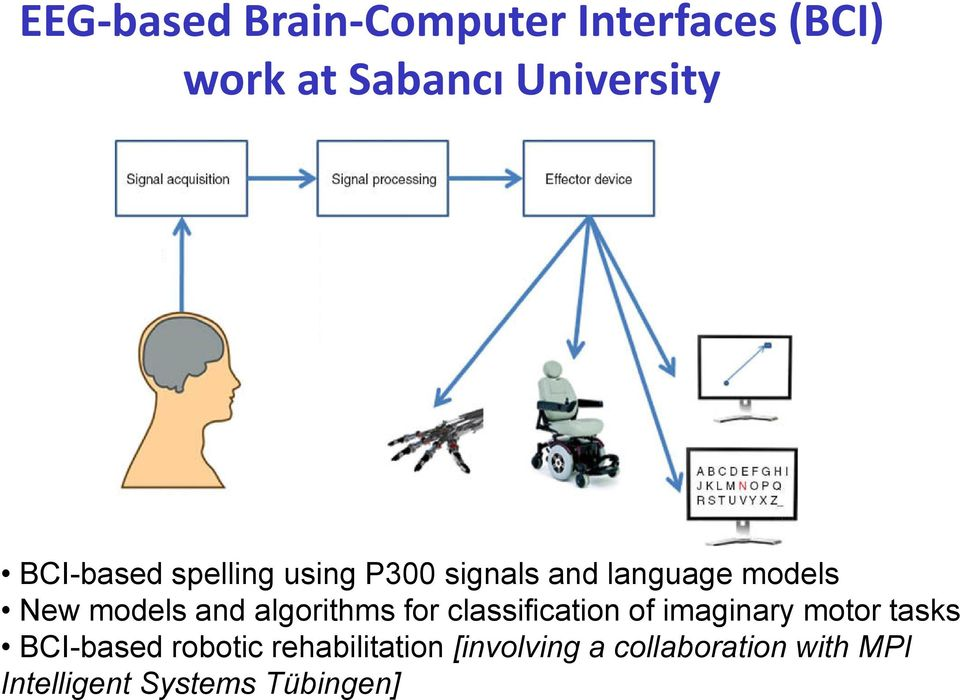 algorithms for classification of imaginary motor tasks BCI-based robotic