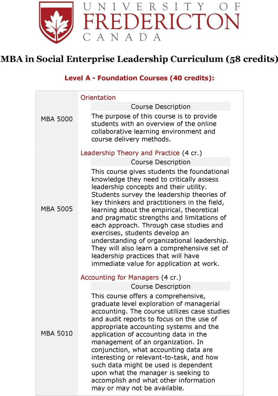 Leadership Theory and Practice This course gives students the foundational knowledge they need to critically assess leadership concepts and their utility.
