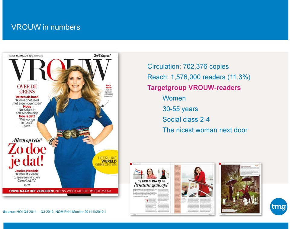 3%) Targetgroup VROUW-readers Women 30-55 years Social class