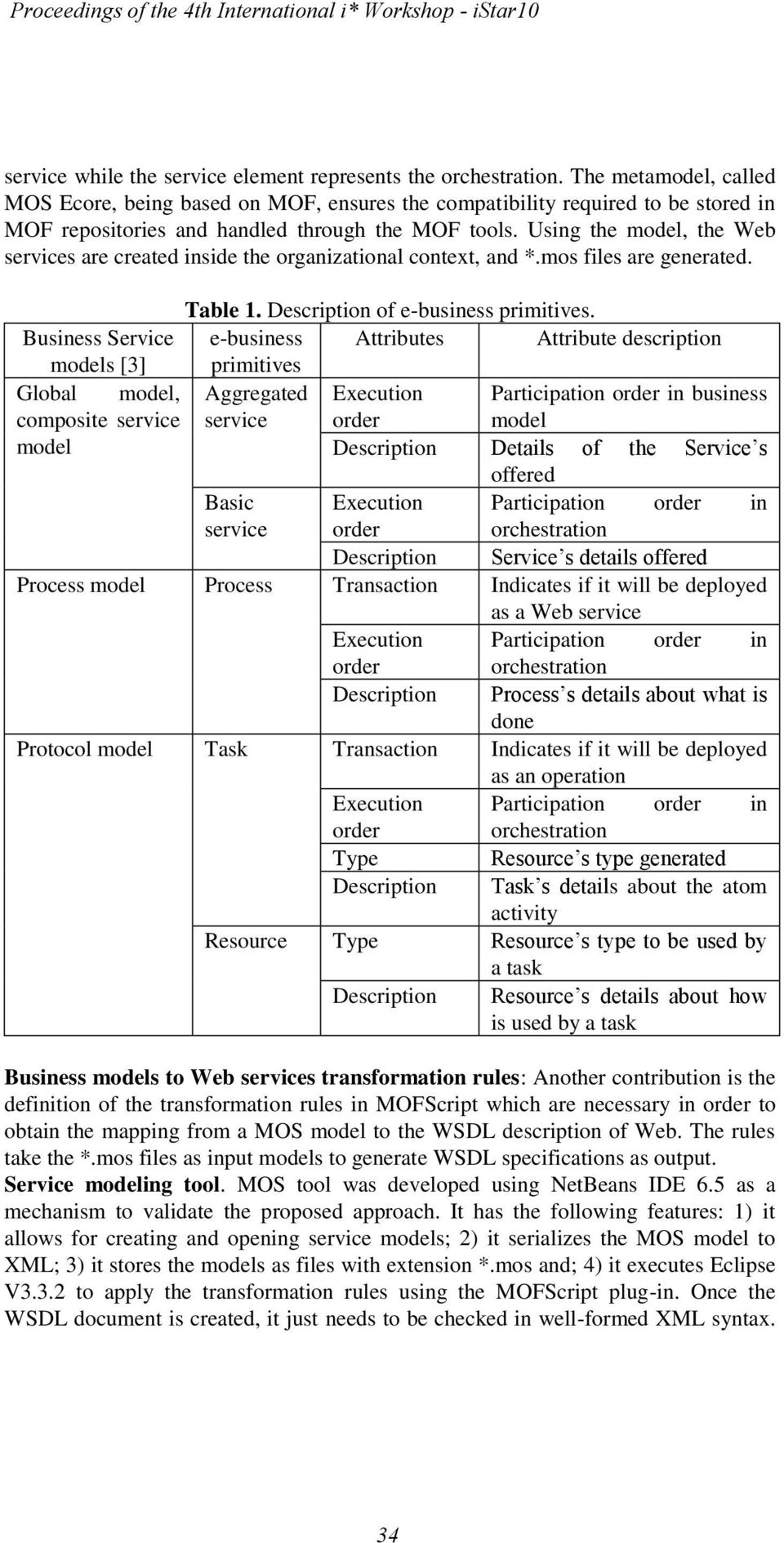 Using the model, the Web services are created inside the organizational context, and *.mos files are generated. Table 1. Description of e-business primitives.