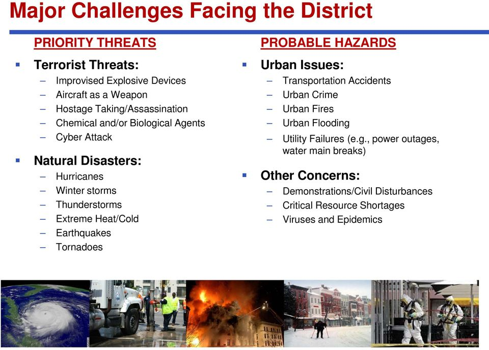 Heat/Cold Earthquakes Tornadoes PROBABLE HAZARDS Urban Issues: Transportation Accidents Urban Crime Urban Fires Urban Flooding Utility