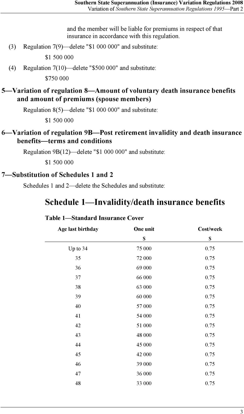 "and amount of premiums (spouse members) Regulation 8(5) delete ""1 000 000"" and substitute: 1 500 000 6 Variation of regulation 9B Post retirement invalidity and death insurance benefits terms and"