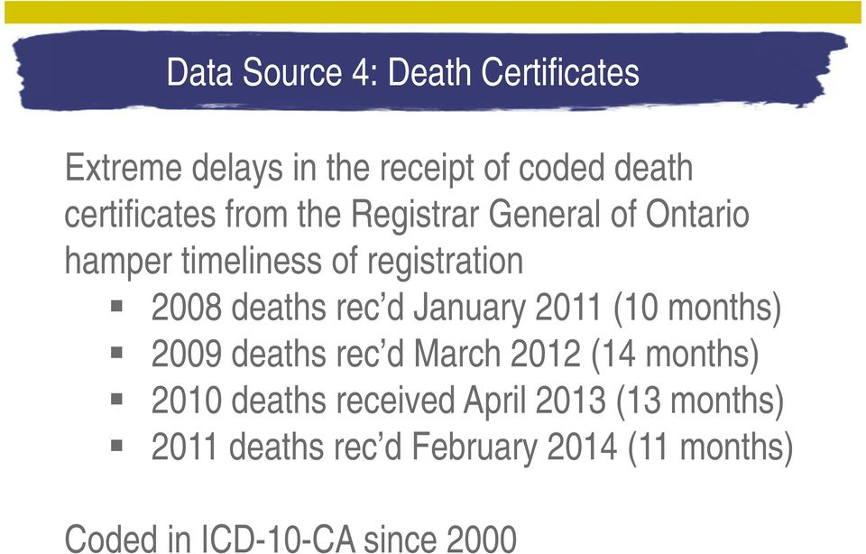 January 2011 (10 months) 2009 deaths rec d March 2012 (14 months) 2010 deaths received