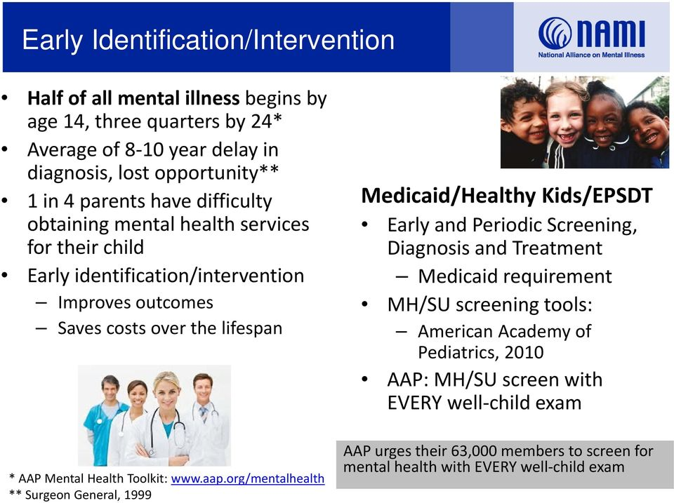 Kids/EPSDT Early and Periodic Screening, Diagnosis and Treatment Medicaid requirement MH/SU screening tools: American Academy of Pediatrics, 2010 AAP: MH/SU screen with EVERY