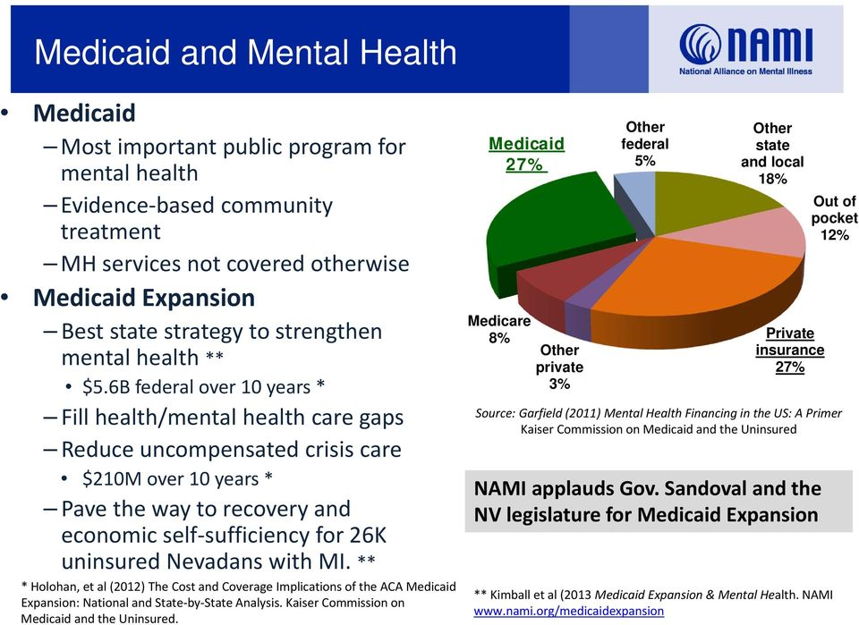 6B federal over 10 years * Fill health/mental health care gaps Reduce uncompensated crisis care $210M over 10 years * Pave the way to recovery and economic self sufficiency for 26K uninsured Nevadans