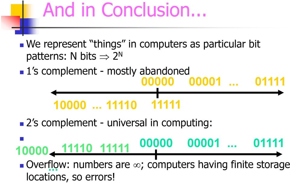 complement - mostly abandoned 2 s complement - universal in computing: 10000 10000.