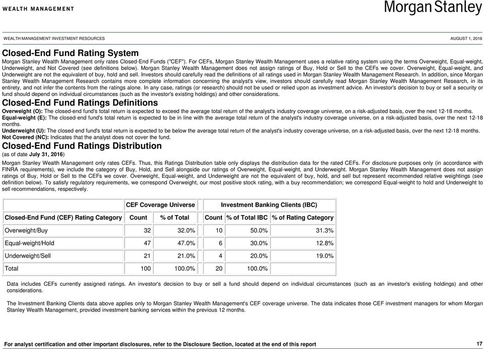 Morgan Stanley Wealth Management does not assign ratings of Buy, Hold or Sell to the CEFs we cover. Overweight, Equal-weight, and Underweight are not the equivalent of buy, hold and sell.
