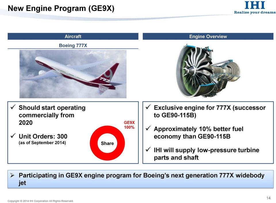 (successor to GE90-115B) Approximately 10% better fuel economy than GE90-115B IHI will supply