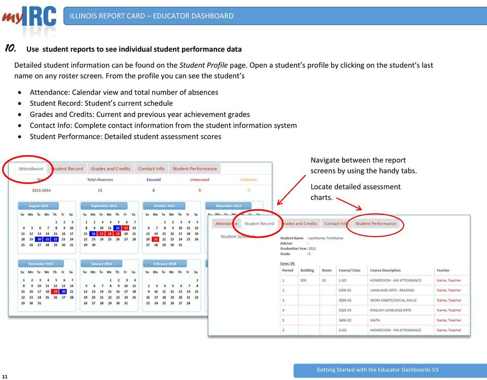 From the profile you can see the student s Attendance: Calendar view and total number of absences Student Record: Student s current schedule Grades and Credits: