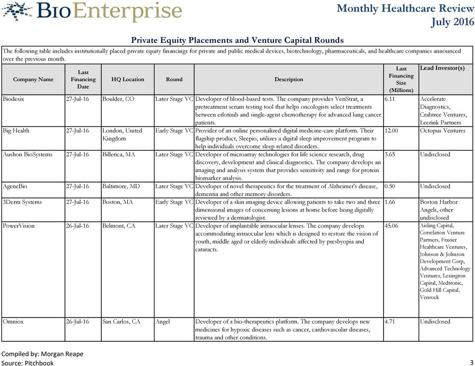 Monthly Healthcare Review July PDF