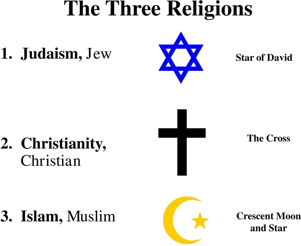 Christianity, Christian The