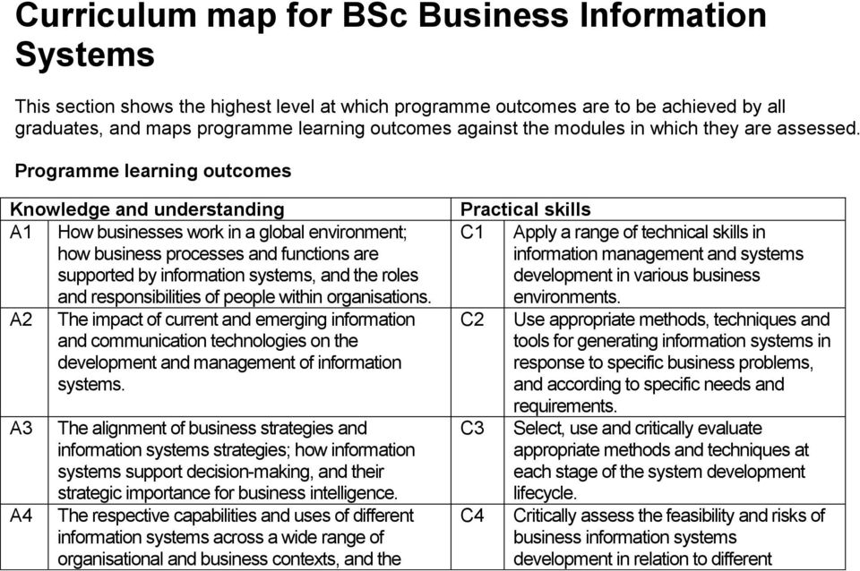 Programme learning outcomes Knowledge and understanding A1 How businesses work in a global environment; how business processes and functions are supported by information systems, and the roles and