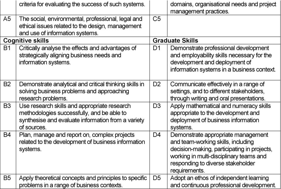 Graduate Skills D1 Demonstrate professional development and employability skills necessary for the development and deployment of information systems in a business context.