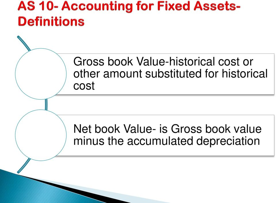 historical cost Net book Value- is