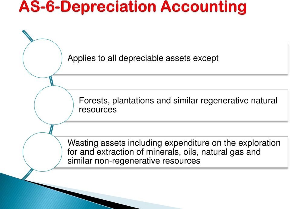 including expenditure on the exploration for and extraction of
