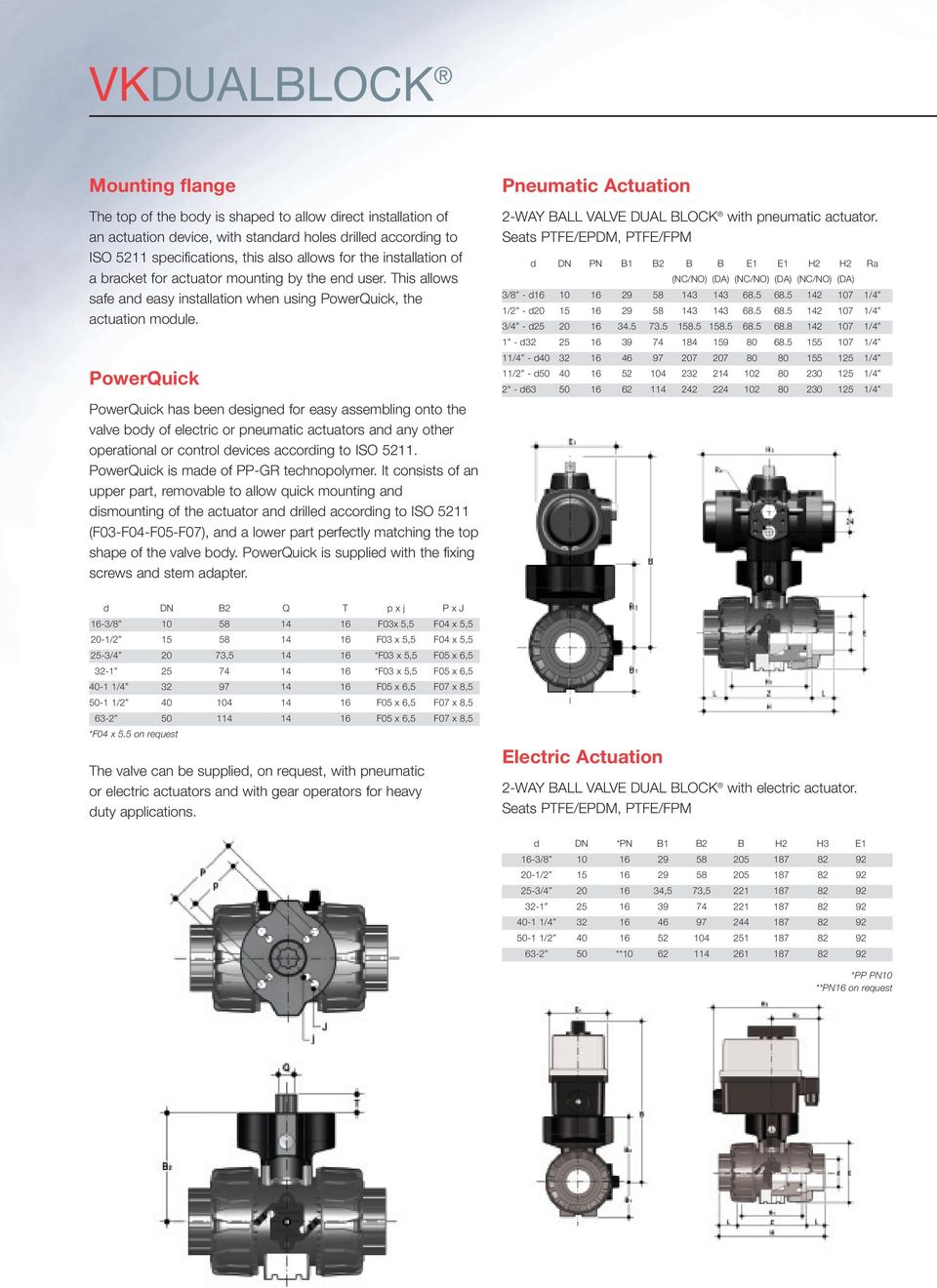 PowerQuick PowerQuick has been designed for easy assembling onto the valve body of electric or pneumatic actuators and any other operational or control devices according to ISO 5211.