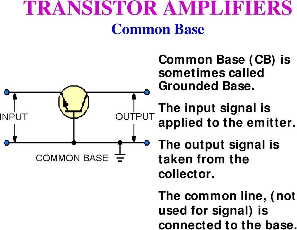 The input signal is applied to the emitter.