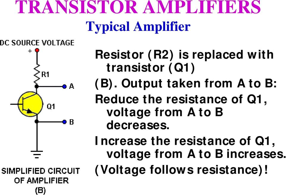 Output taken from A to B: Reduce the resistance of Q1,