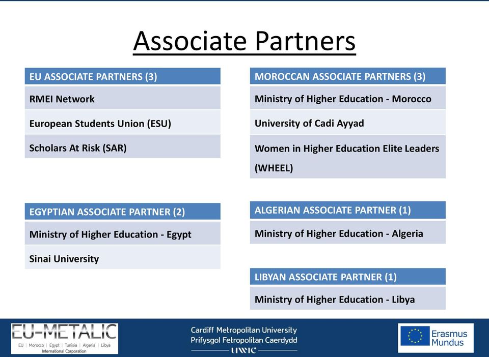 algeria hungary action programme higher education