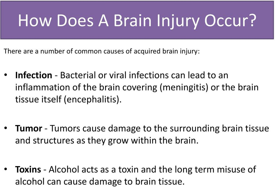 to an inflammation of the brain covering (meningitis) or the brain tissue itself (encephalitis).